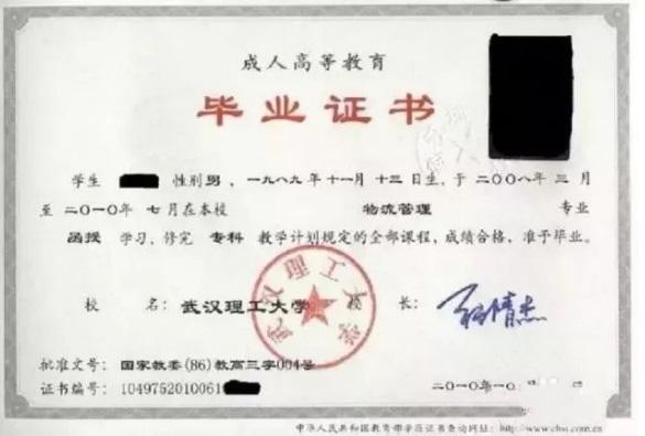 云南成人高考毕业证书