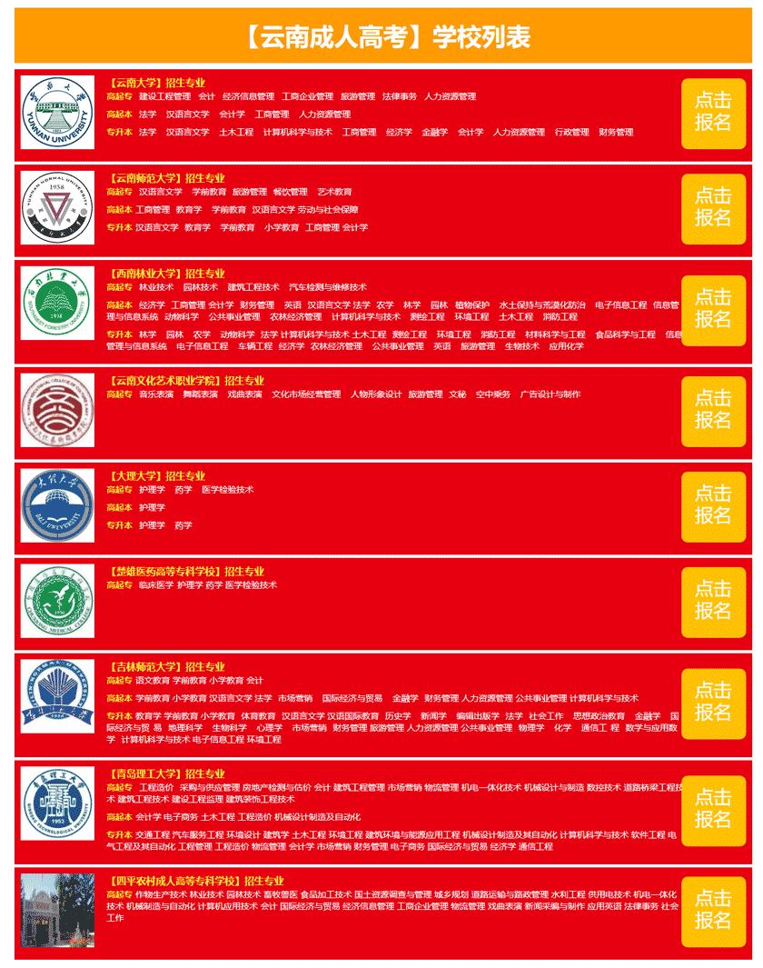 2020年云南成人高考有哪些大学?哪些专业?