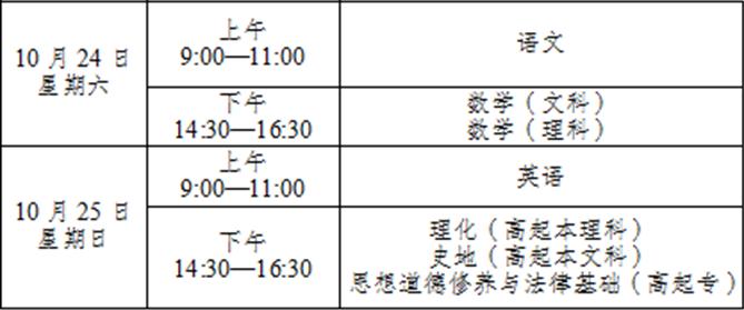 2020年云南成人高考高起本、高起专考试时间表