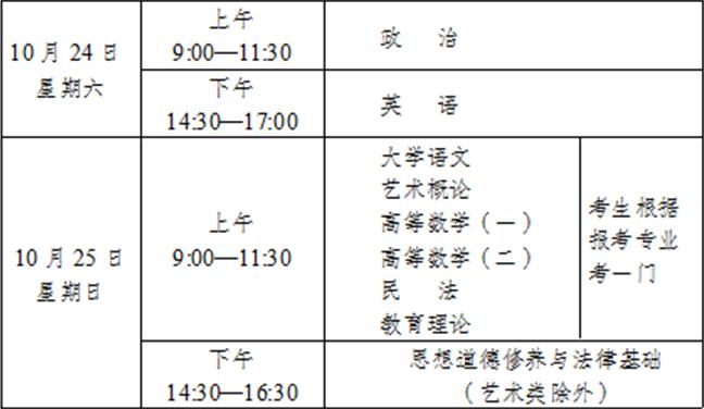 2020年云南成人高考专升本考试时间表