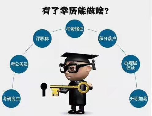 高中学历怎么升大专学历