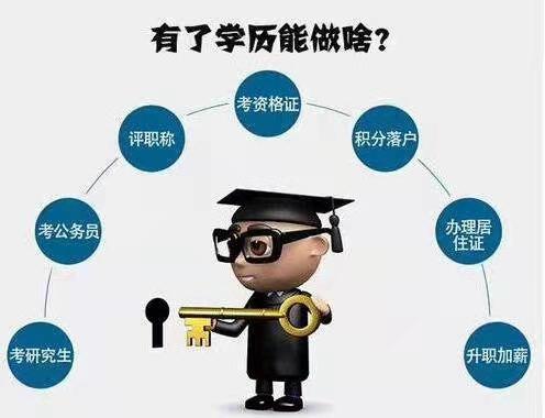 中专文凭怎么提升学历