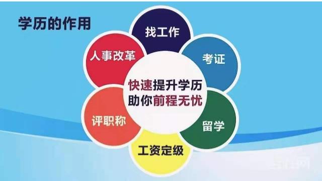 云南成人高考报名入口:提升学历为什么要选择云南成考