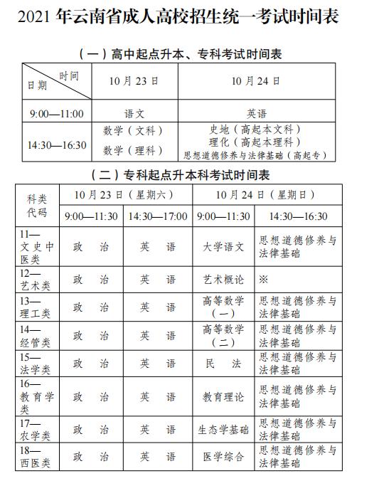 云南成人高考2021年考试时间